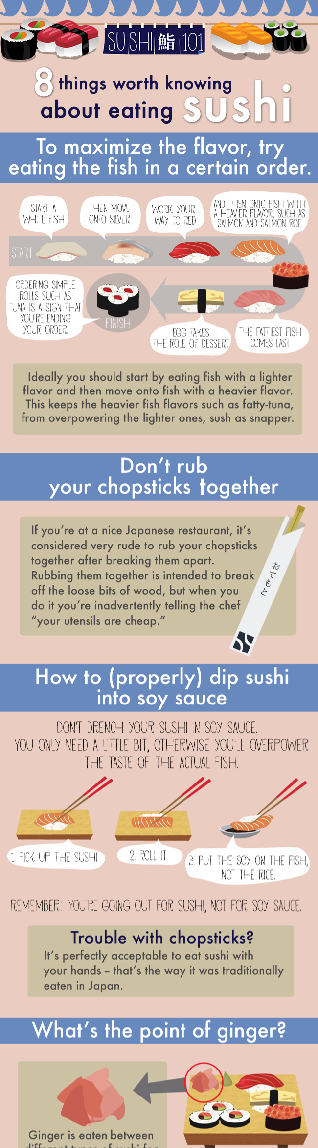 Sushi infographic 1