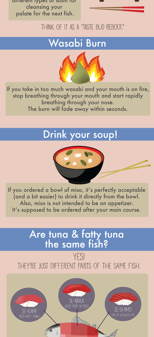 Sushi infographic 2