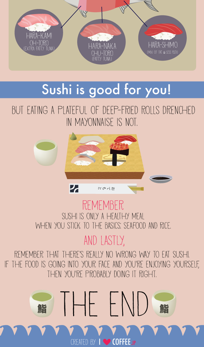 Sushi intographic 3