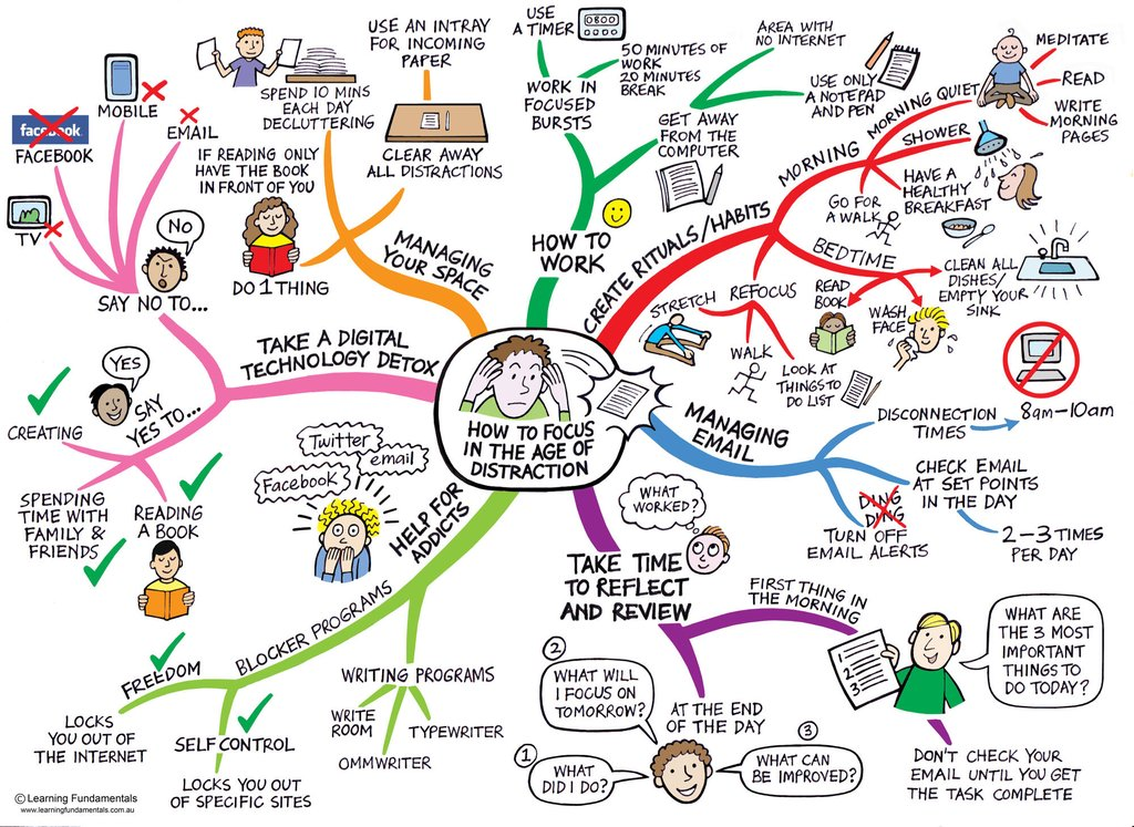How to focus in the age of distraction