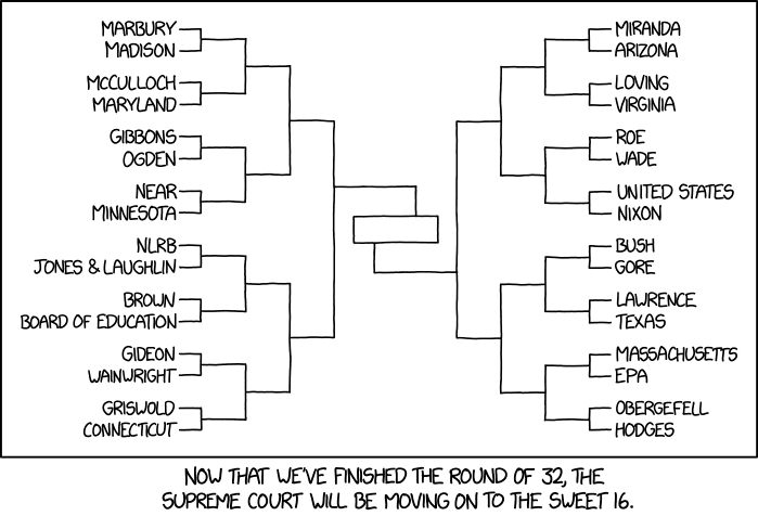 xkcd: Supreme Court Bracket
