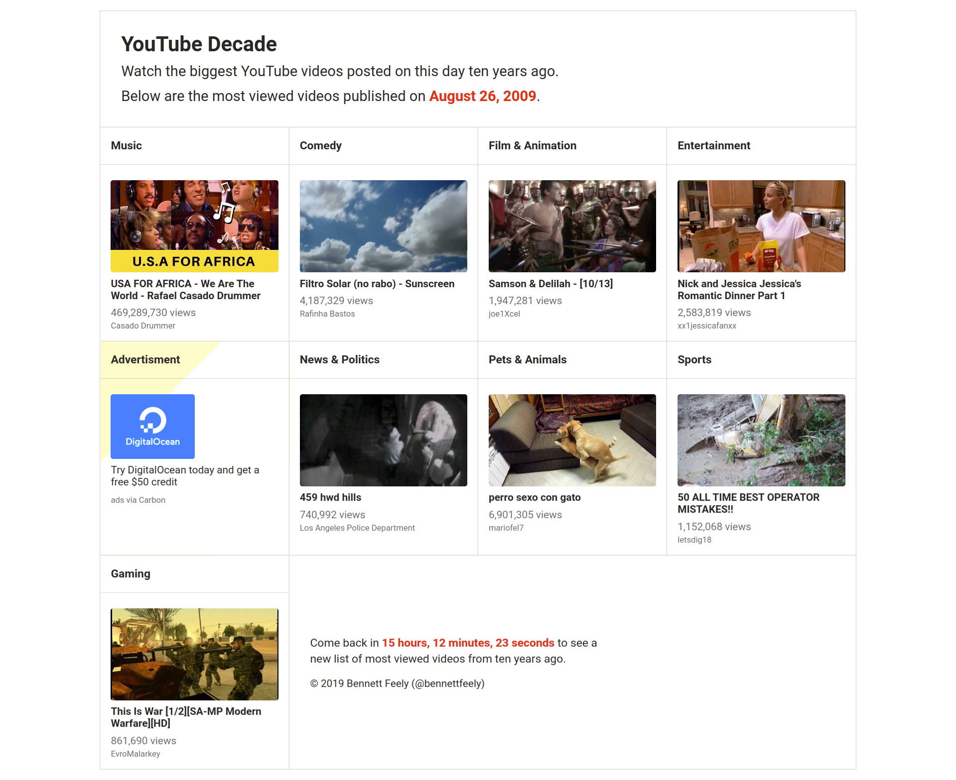Throwback Thursday: YouTube Decade